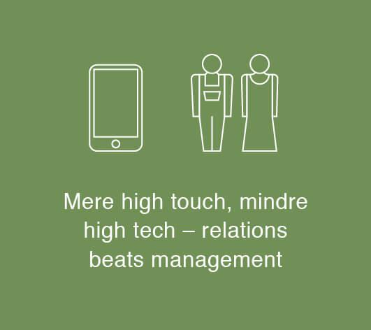 Grafik: Mere high touch, mindre high tech - relations beats management